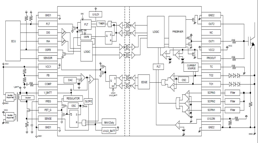 富士汽车级igbt m653驱动方案 - 深圳青铜剑科技股份